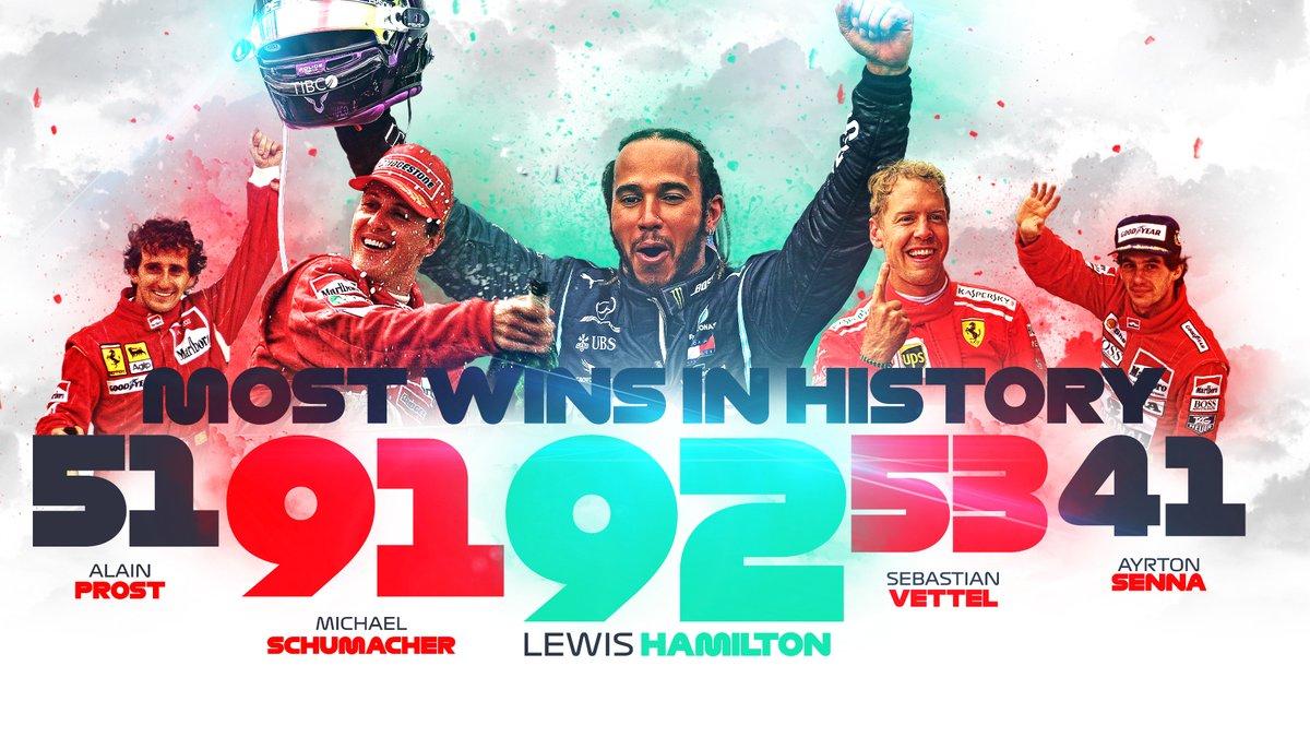 Lewis Hamilton: en el Olimpo de la F1