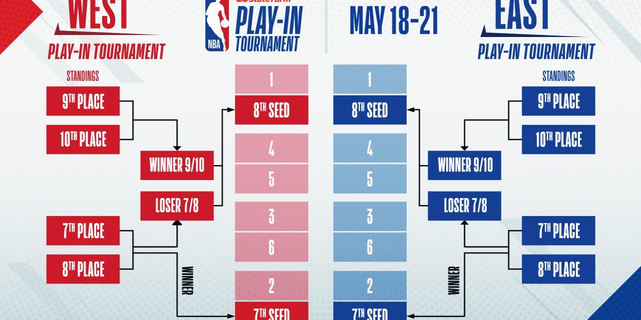 ¿EN QUÉ CONSISTE Y CÓMO SE JUGARÁ EL PLAY-IN DE LA NBA?